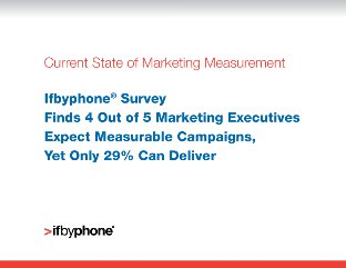 Current State of Marketing Measurement