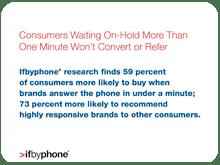 consumer-response