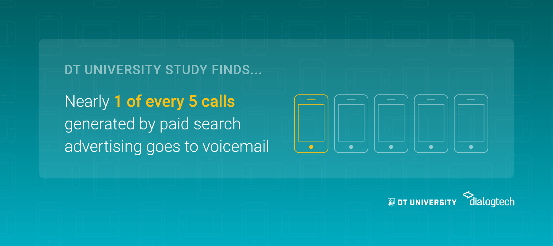 DT University- DialogTech Study finds nearly 1 in 5 calls from paid search goes to voicemail