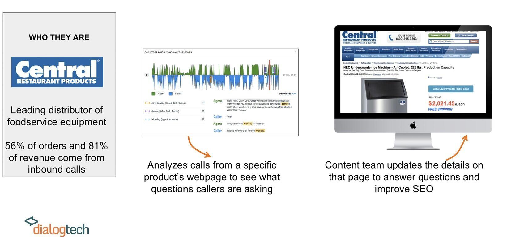 Analyze Calls - DialogTech