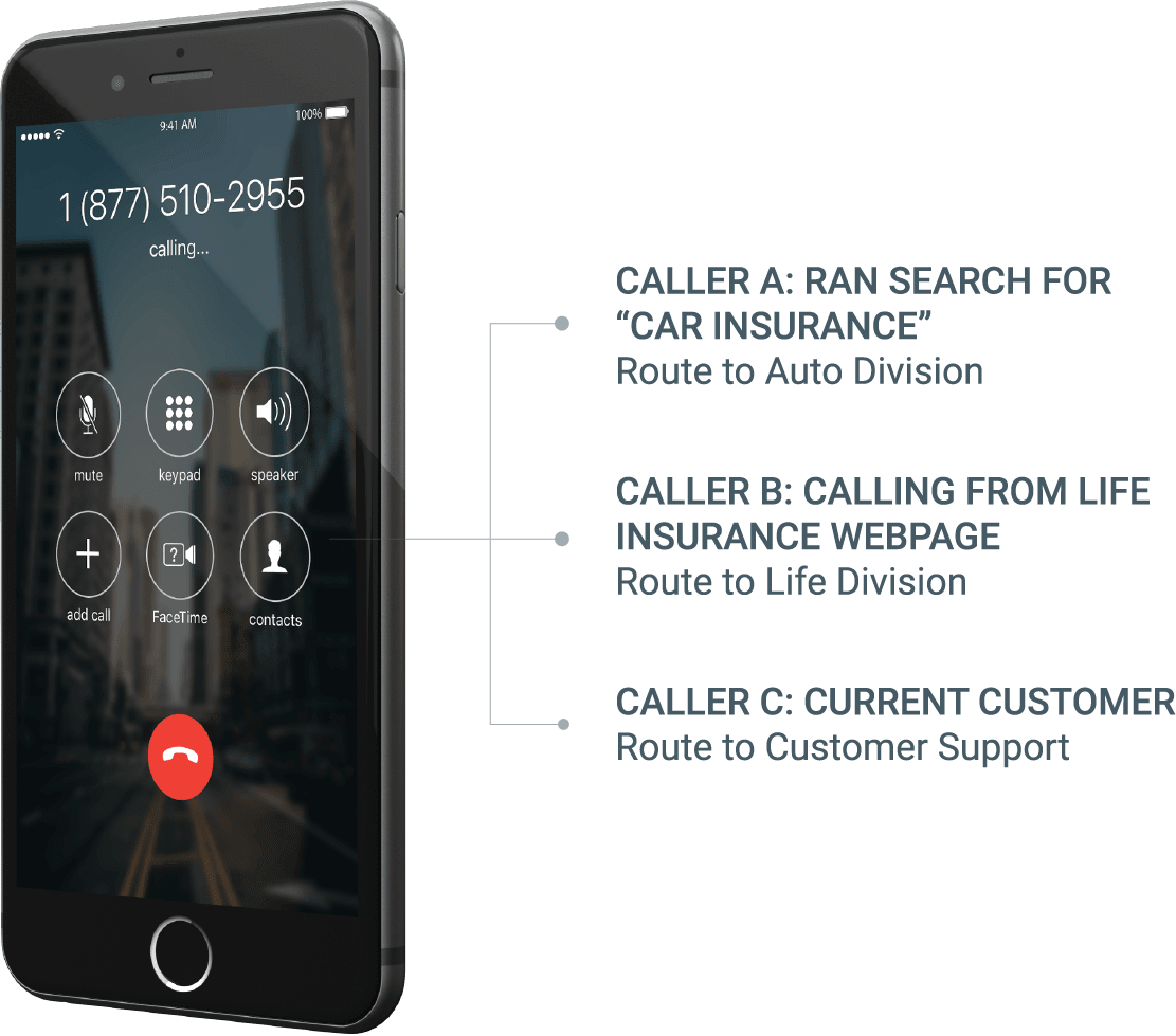 DialogTech Provides Marketers with Call Routing and Voice Analytics