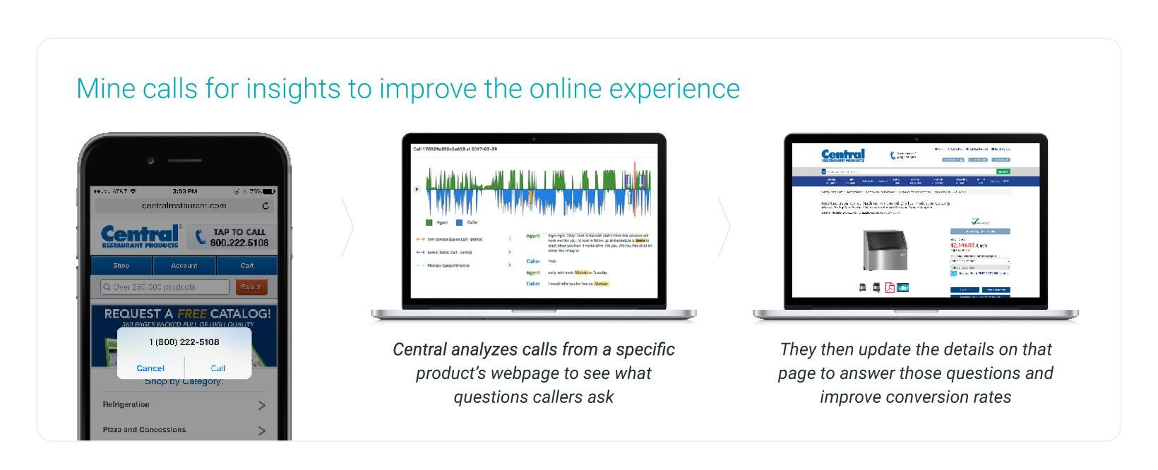 "By collecting conversation analytics from inbound calls, you can understand the ""voice of the customer"" and use this information to update your site content, optimizing it for voice search."