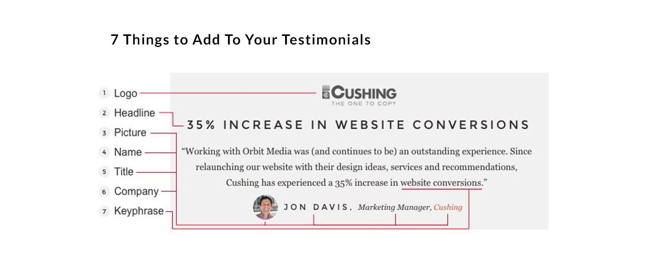 This testimonial format increases website conversions