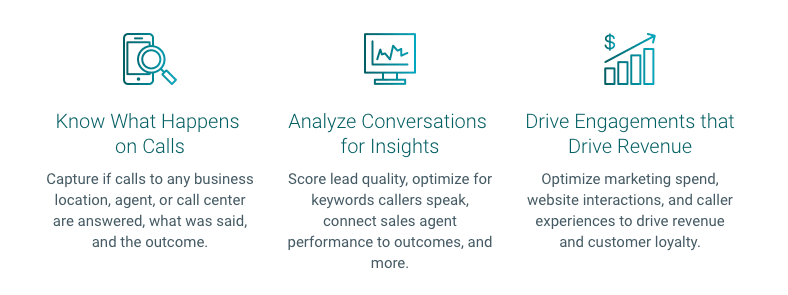 Conversation analytics to improve content marketing: know what happens on calls, analyze conversations for insights, drive engagement that drives revenue