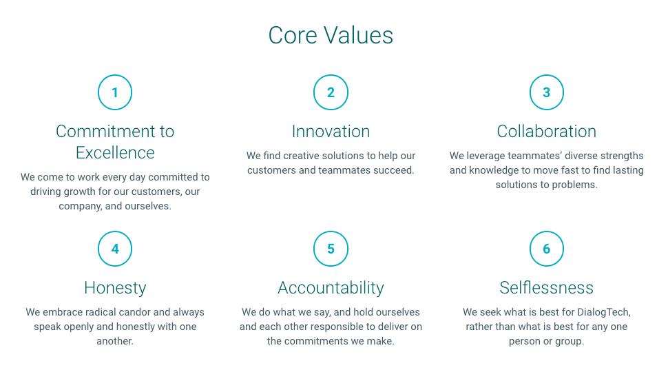 DialogTech Core Values